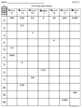 Metric Worksheets