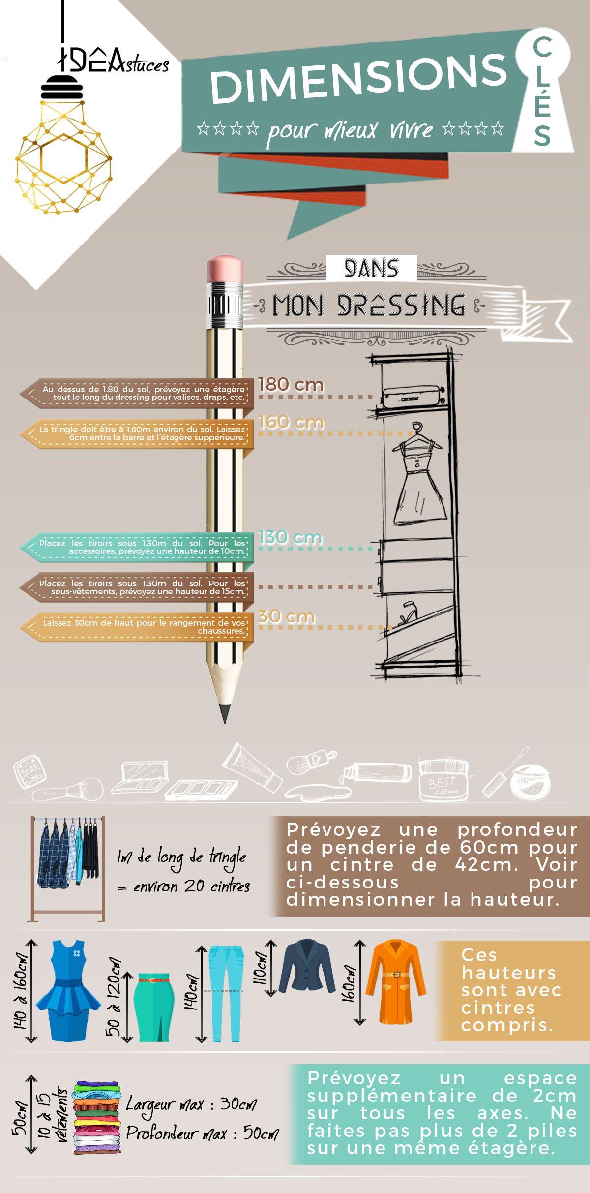 100 Incroyable Concepts Profondeur Dressing Pour Cintre
