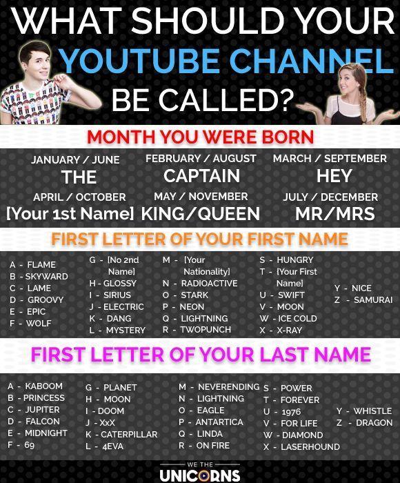 Queen German Power | Youtube names, Funny name generator