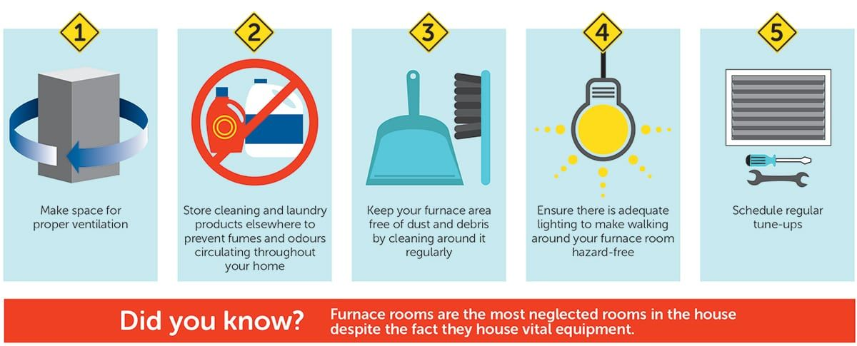 Furnace Room Safety Tips Infographic Furnacetips