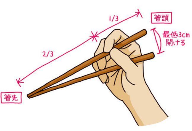 1ヵ月で人生が変わる 箸の持ち方 矯正法 箸 人生 生活の裏技