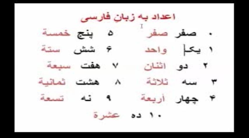 قناة الکوثر الفضائیة الأعداد من 1 لـ 10 في الفارسية هنا سنبين لكم نطق الأعداد في اللغة الفارسية وكيف تكتب بالحروف والأرقام Arabic Calligraphy Math Calligraphy