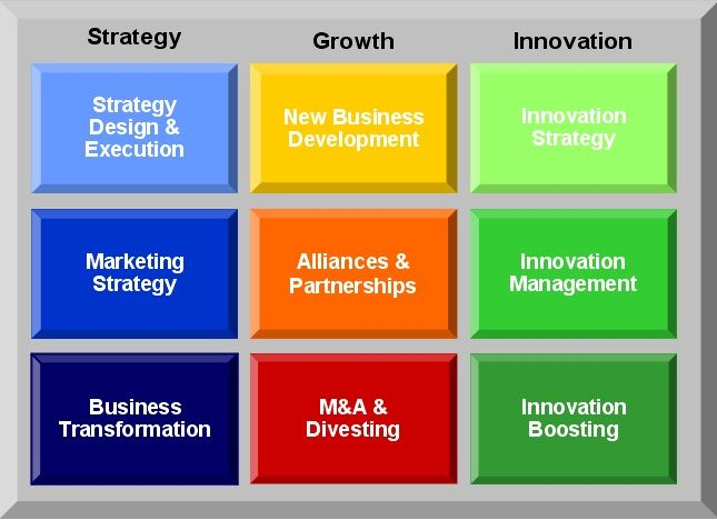 Business Strategy Is A Long Term Plan Of Action Designed To