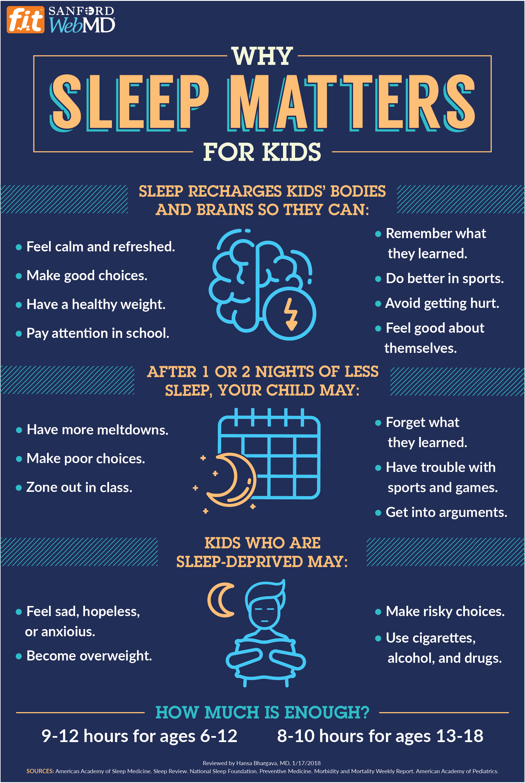 Why Kids Need Sleep