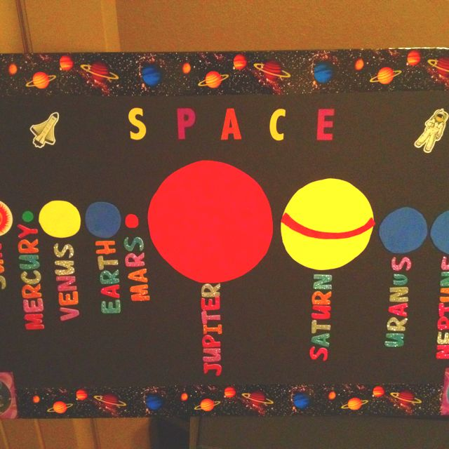 Mini Planets bulletin board (With images) | Teaching ...