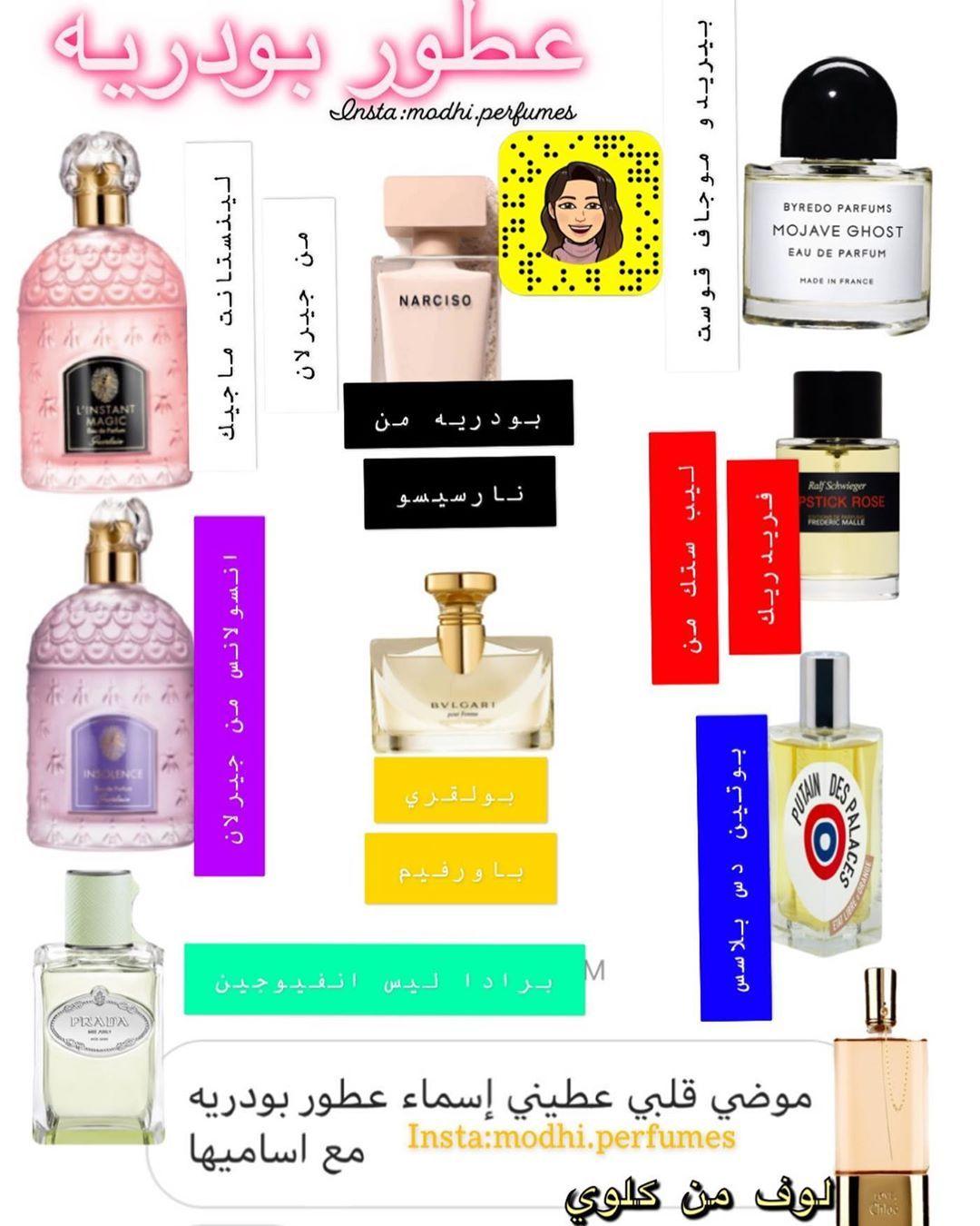 اكثر سؤال يجيني عن عطور البودريه وريحة البودر مقصود فيها رائحة مستحضرات التجميل او بودرة الاطفال وغالبا تكون هالرائحه من ز Fragrances Perfume Fragrance Parfume