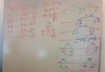 Complications with representing constant difference on an open number line