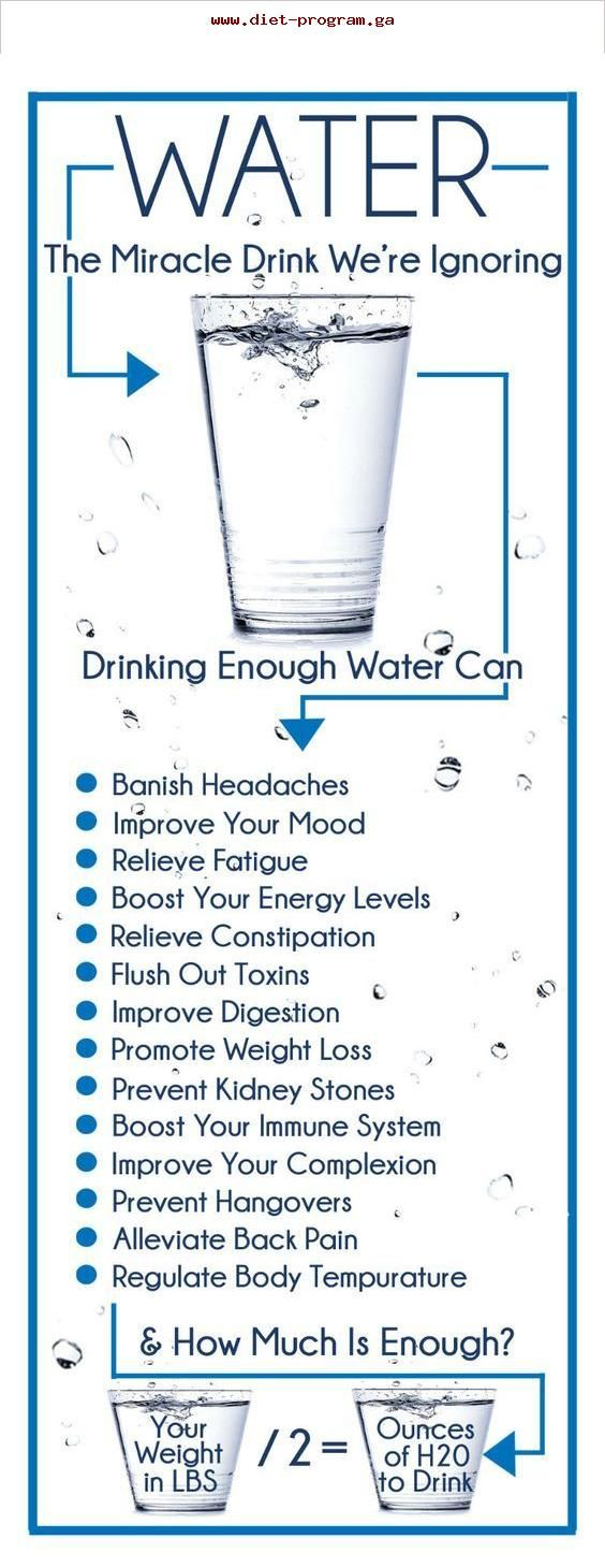 Are you drinking enough water? The health benefits of ...