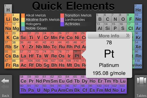 Xe periodic table app choice image periodic table and sample xe periodic table app images periodic table and sample with full xe periodic table app image urtaz Gallery