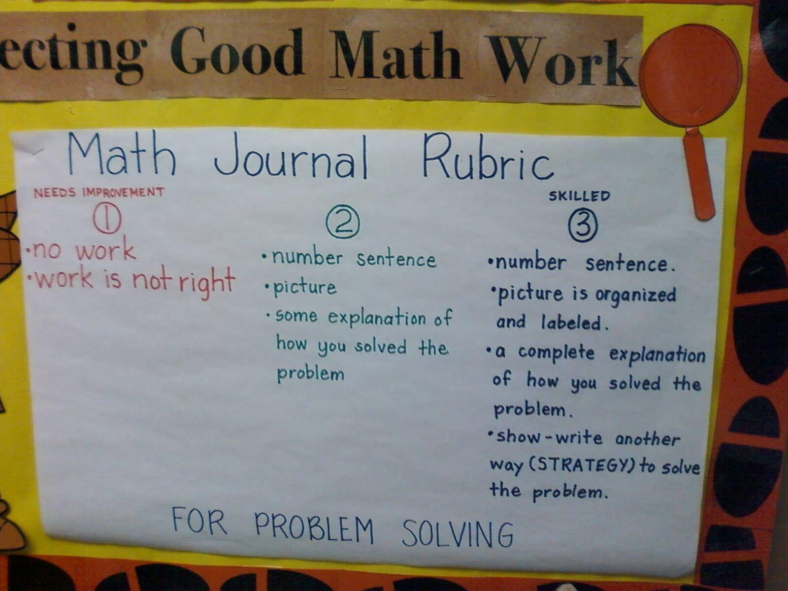 Shirt design rubric - Math Centers Assessment Rubric Tpt Pinterest Math Assessment And Rubrics