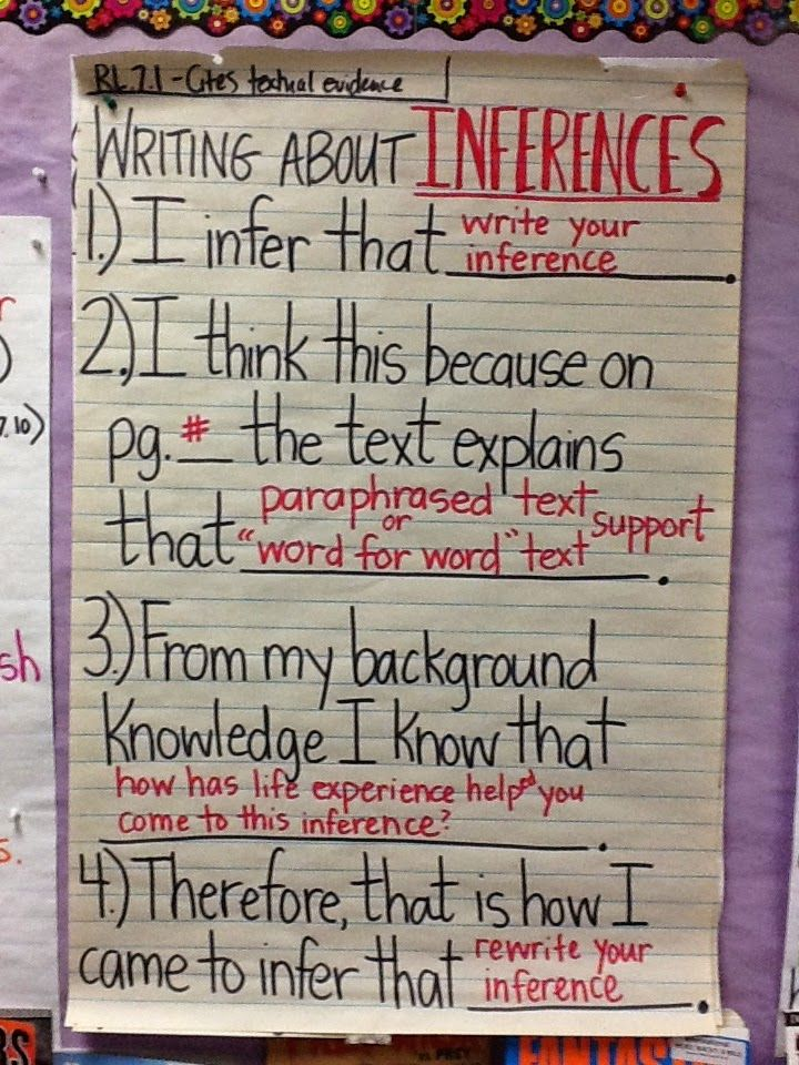 RL.7.1 - Make Inferences, Cite Textual Evidence