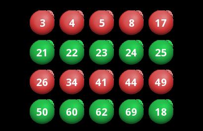 Keno Maroc du Vendredi 14 Juillet 2017 - Resultat du Tirage 213967 - http://www.resultatloto.co/keno-maroc-du-vendredi-14-juillet-2017-resultat-du-tirage-213967/