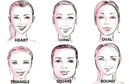 Face shape chart glasses pinterest face shapes face and shapes