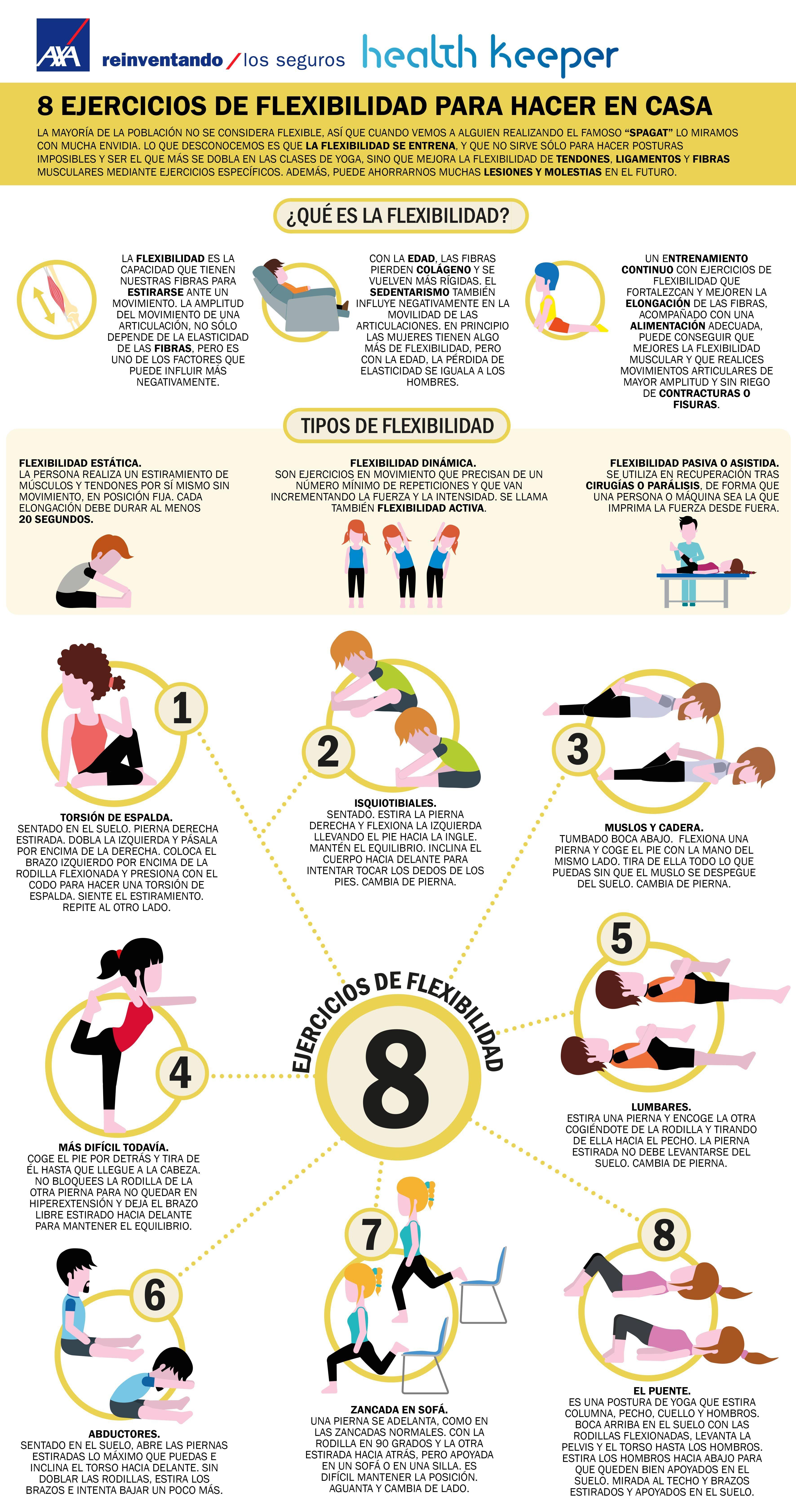 Ejercicios Para Mejorar La Flexibilidad En Casa Ejercicios De Flexibilidad Ejercicios De Elongacion Ejercicios De Educacion Fisica