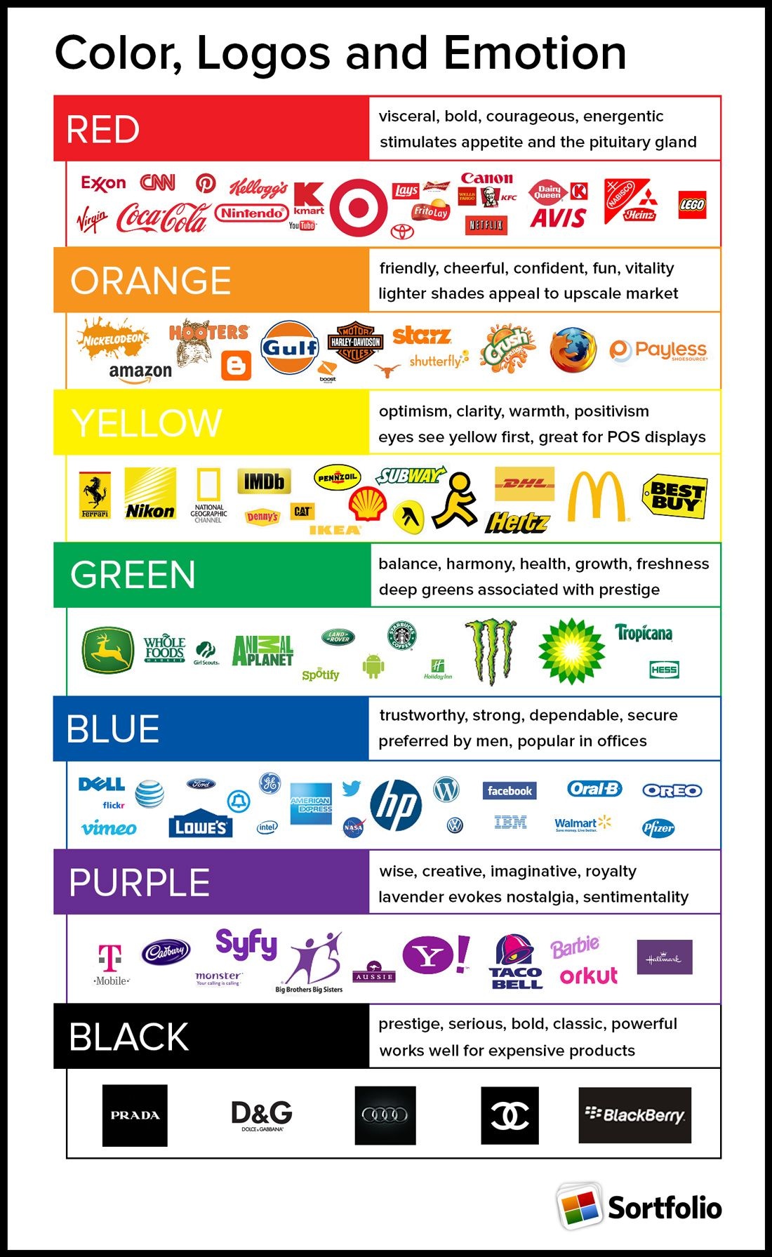 Colors Logos Emotions Id Info Color Pinterest