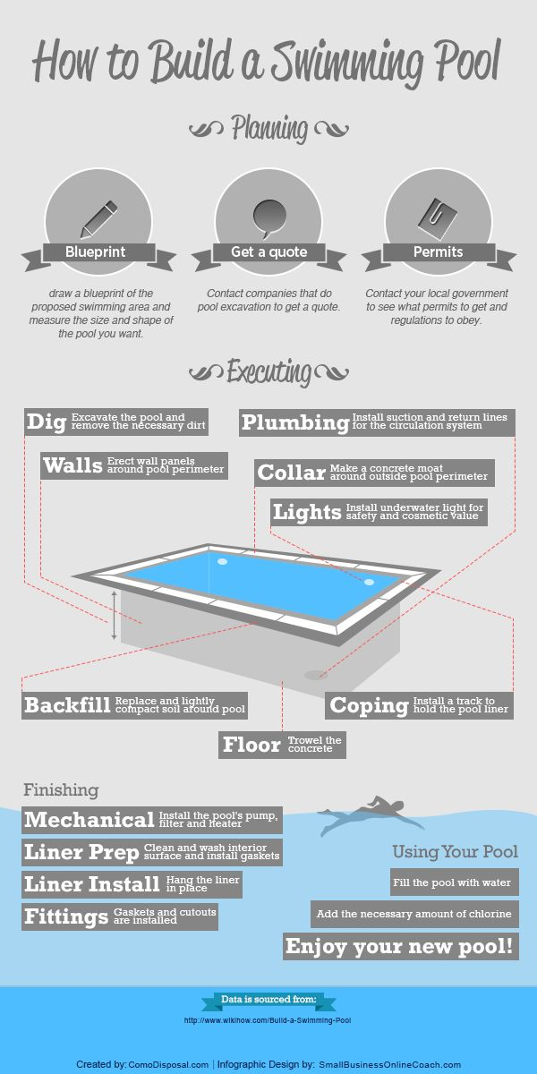 how to build a swimming pool - Olympic Swimming Pool Diagram