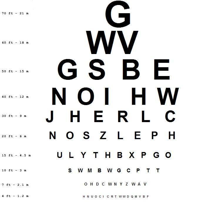 Printable snellen eye chart also best eyesight improvement images on pinterest sight rh