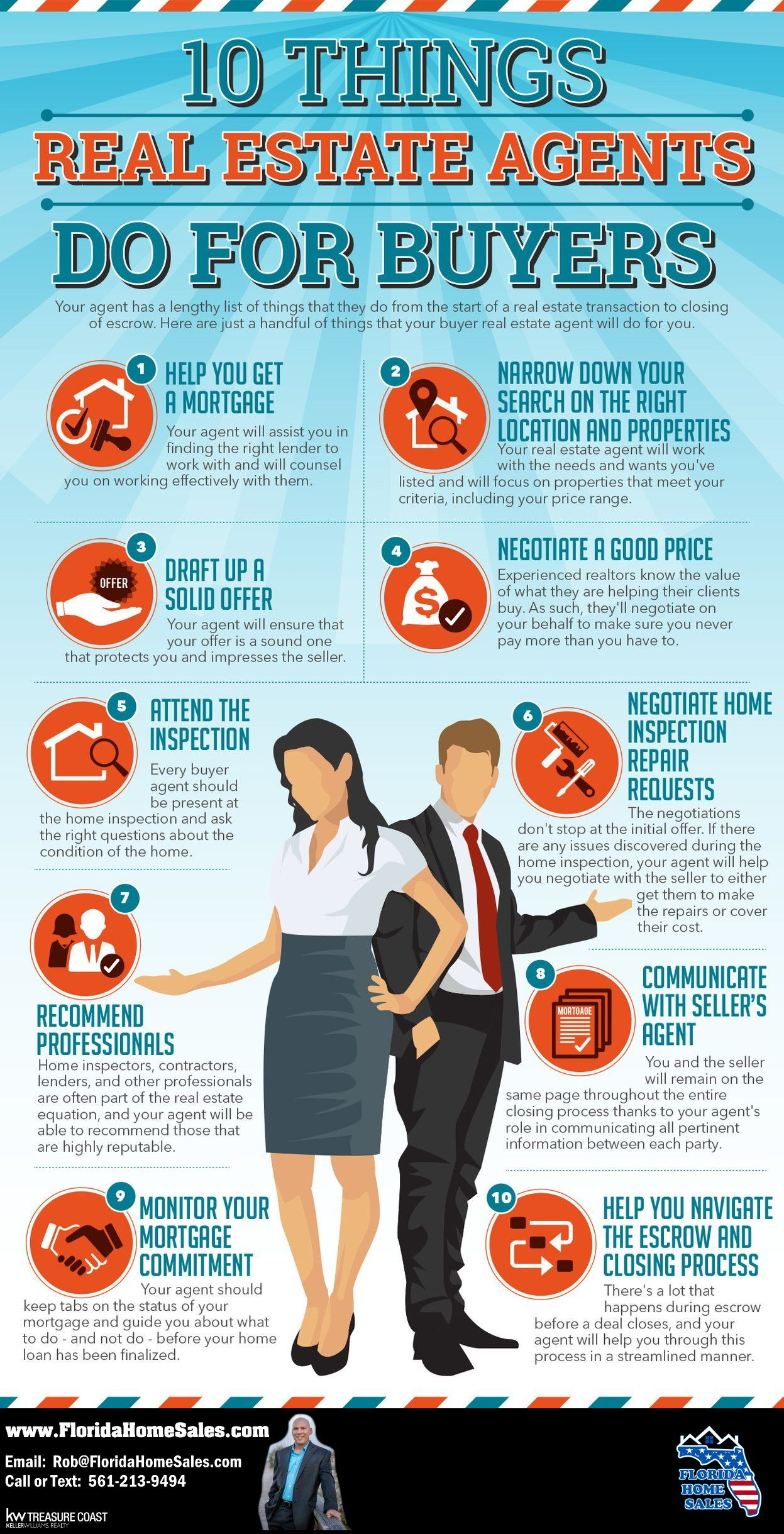 Ever Wonder What A Realtor Really Does Real Estate Infographic Real Estate Tips Real Estate Agent