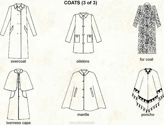 Different coats types 3 fashion terms pinterest - Dessin de manteau ...