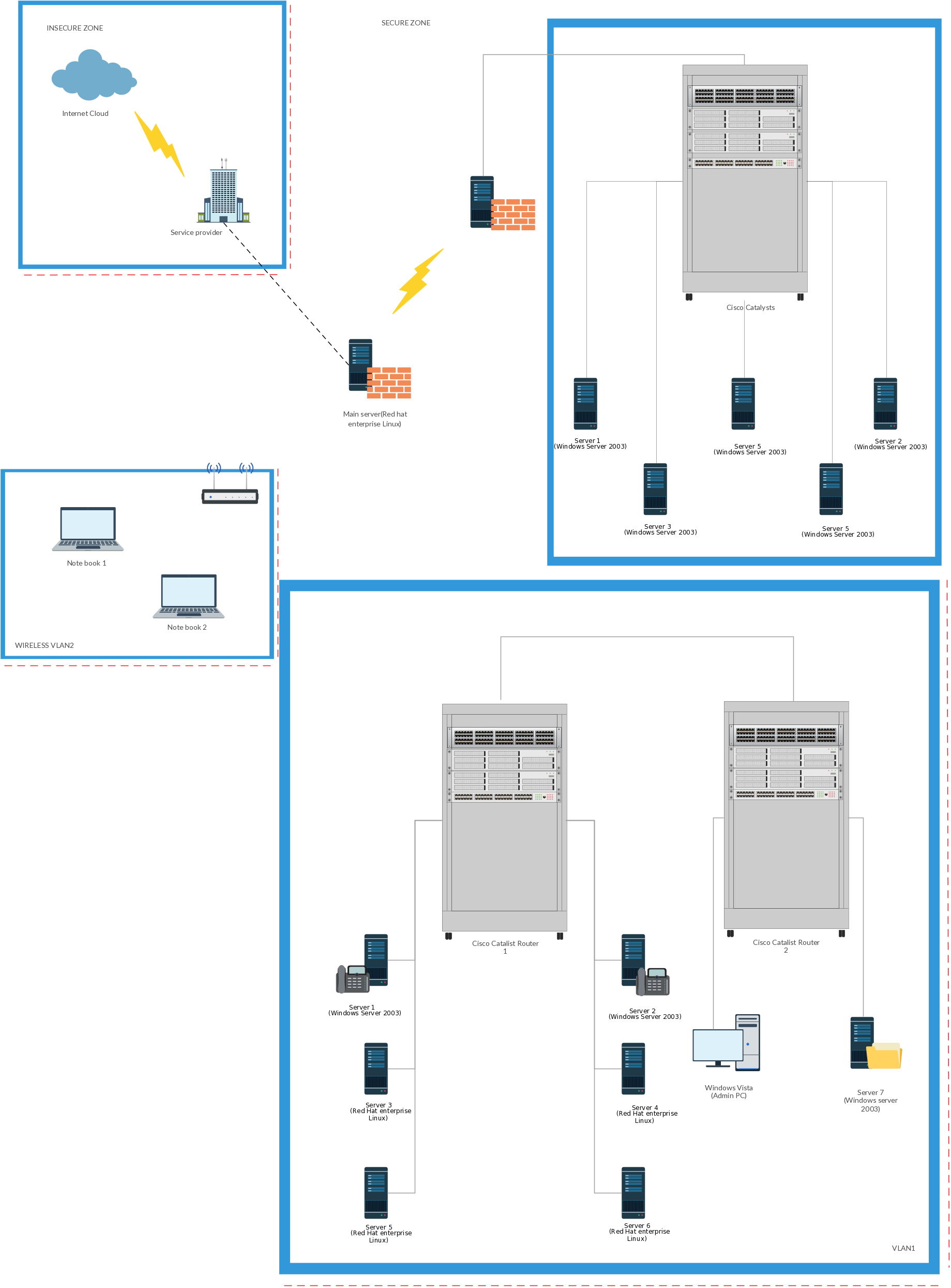 Virtual Local Area Network Diagram Template Click The Image Visio Wiring To Use As A