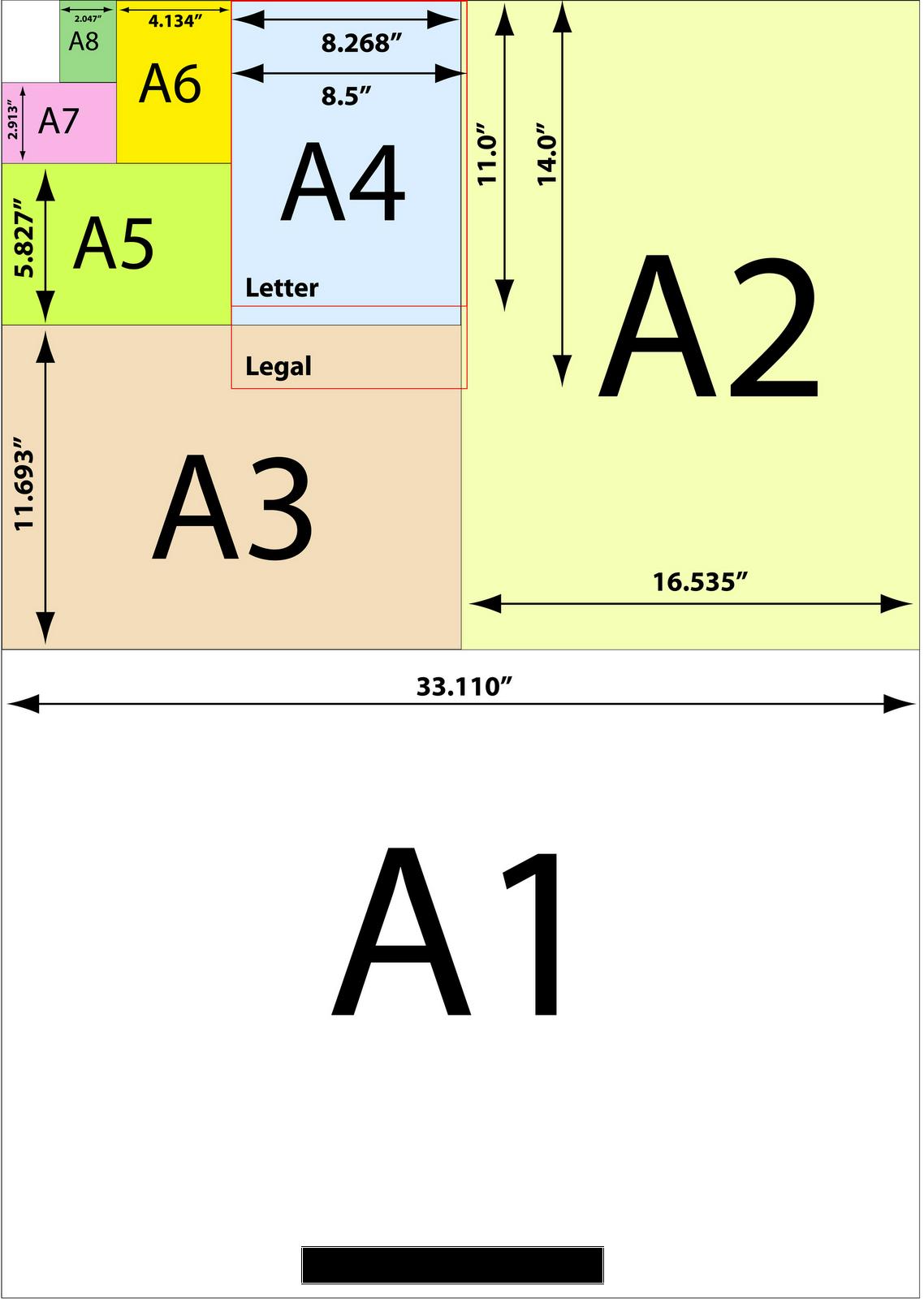 Ukuran A5 Dalam Pixel : ukuran, dalam, pixel