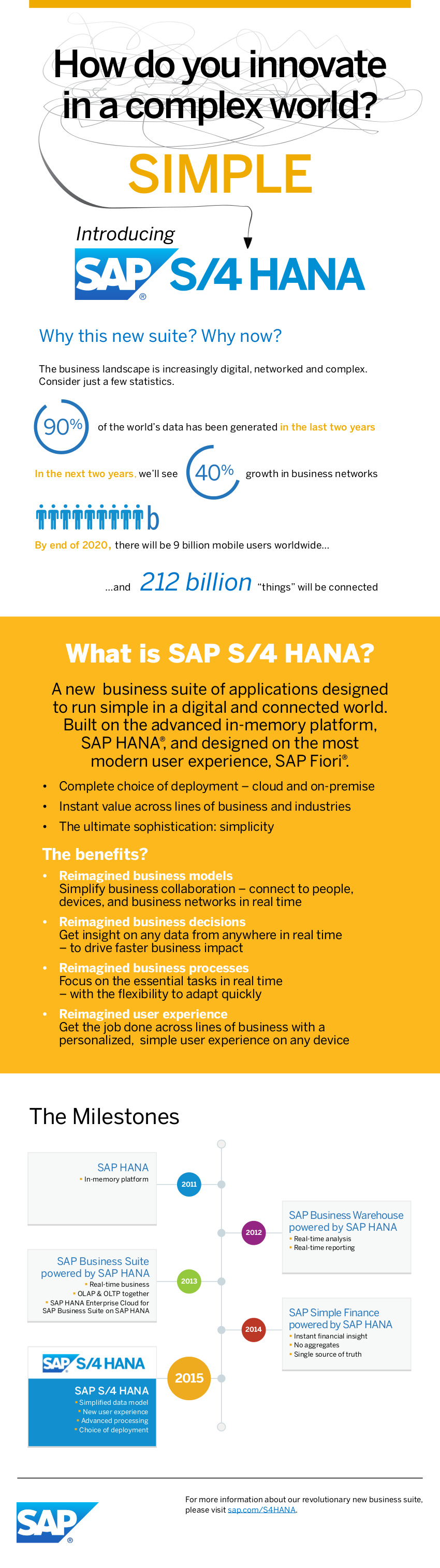How do you innovate in a complex world? Introducing SAP S/4 HANA