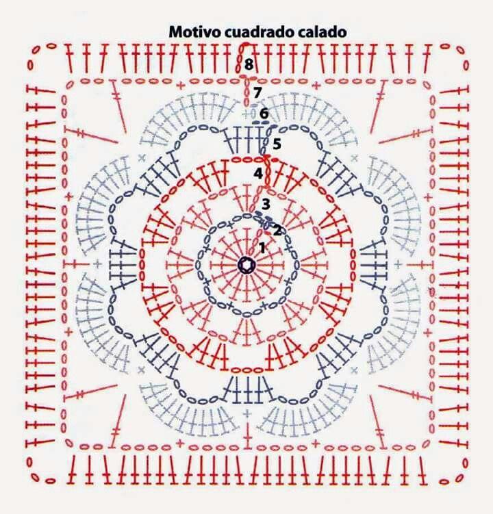 Cuadros | Crochet | Pinterest | Cuadro, Cuadrados y Ganchillo