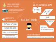 Infografis Algo Heuristic