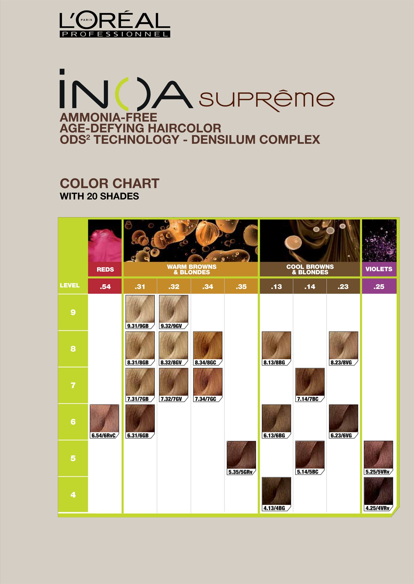 L or al professionnel inoa supreme with ods2 color chart hair