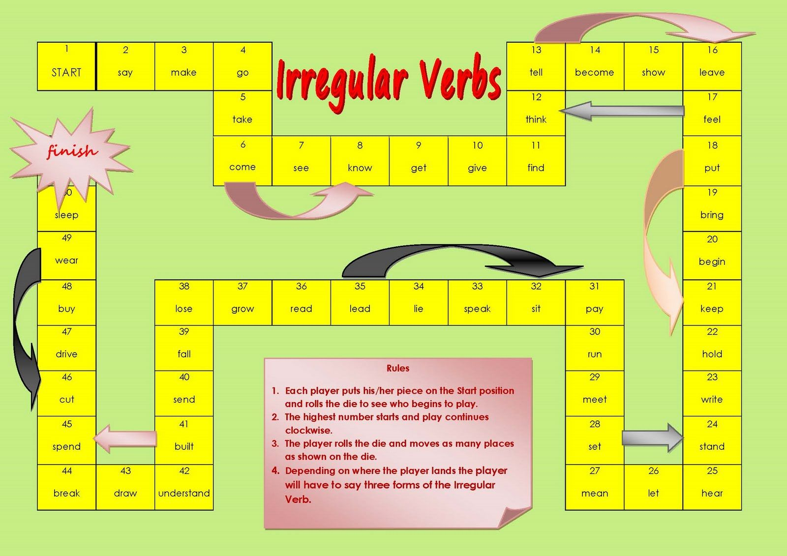Esl Worksheets Board Games Irregular Verbs