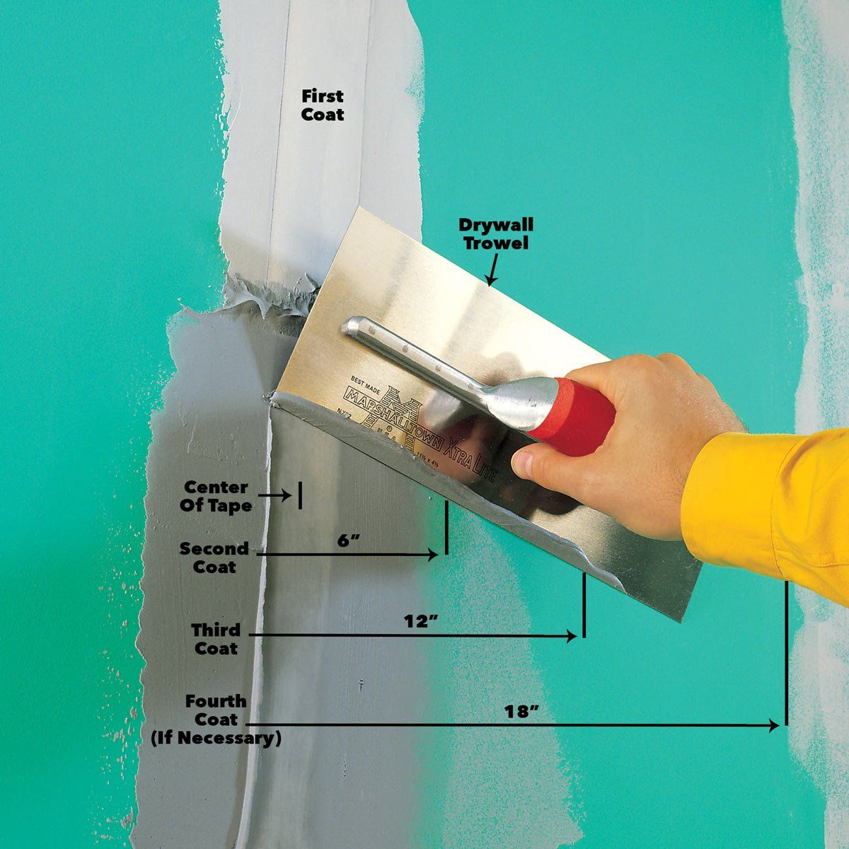 Expert Tips for Finishing Drywall Drywall finishing