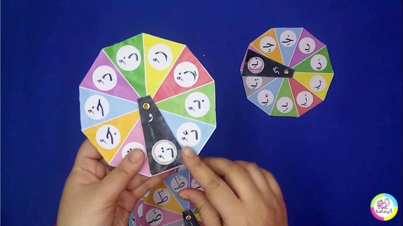 Pin On أوراق خاصة بفيديو اليوتيوب