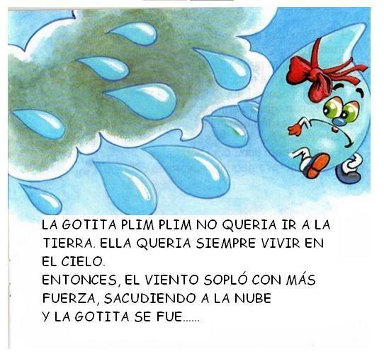 Cuento La Gotita Plim Plim Ciclo Del Agua Poemas Para Niños Cuento Del Agua