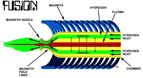 model rocket engine design - Google Search