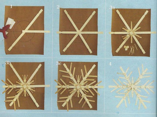 Karin Lidbeck: How to make a Snowflake!