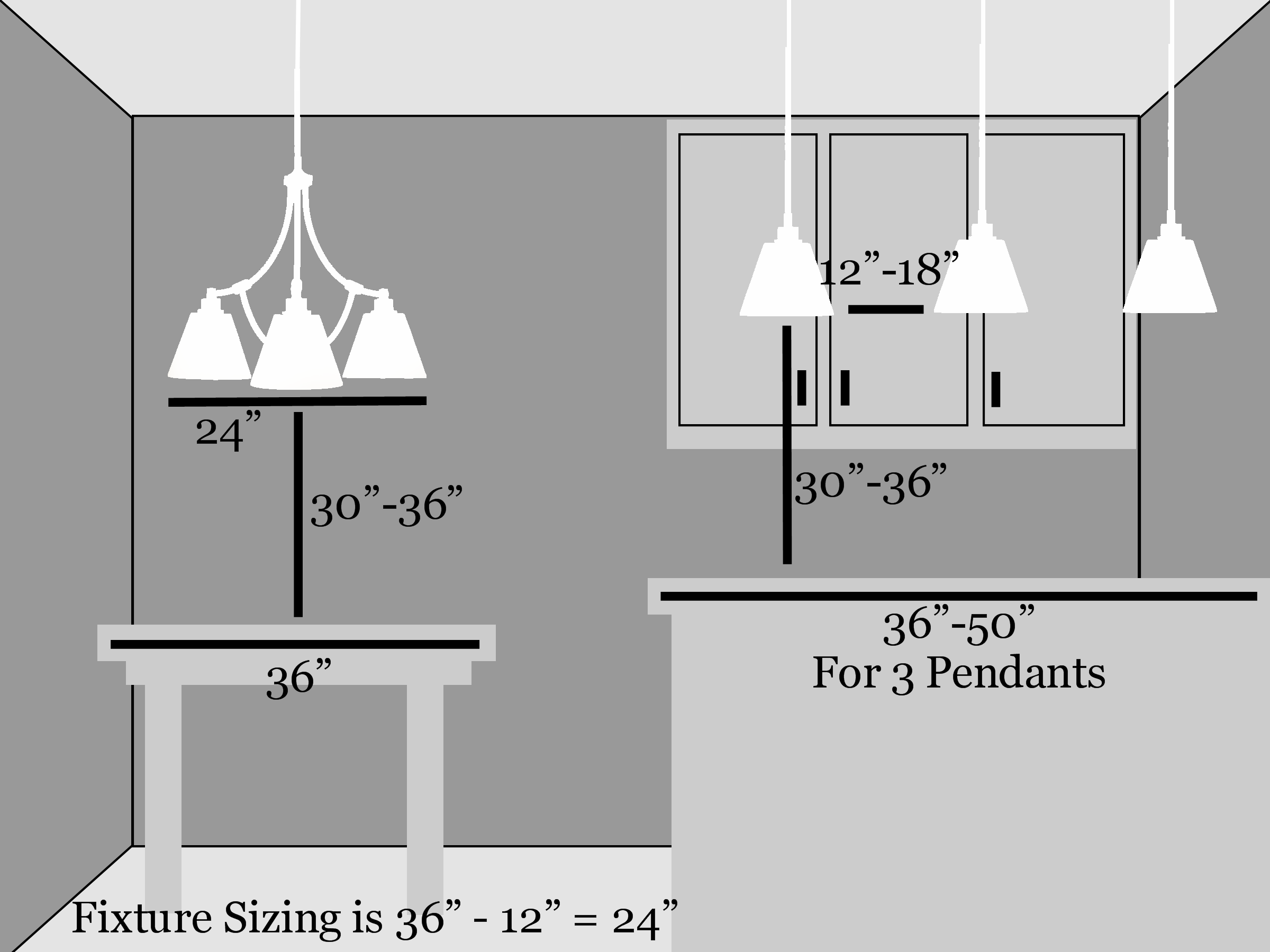 How High Do You Hang Vanity Lights : For general kitchen lighting ceiling mounts, semi-flushes, cans, or even recessed fluorescent ...