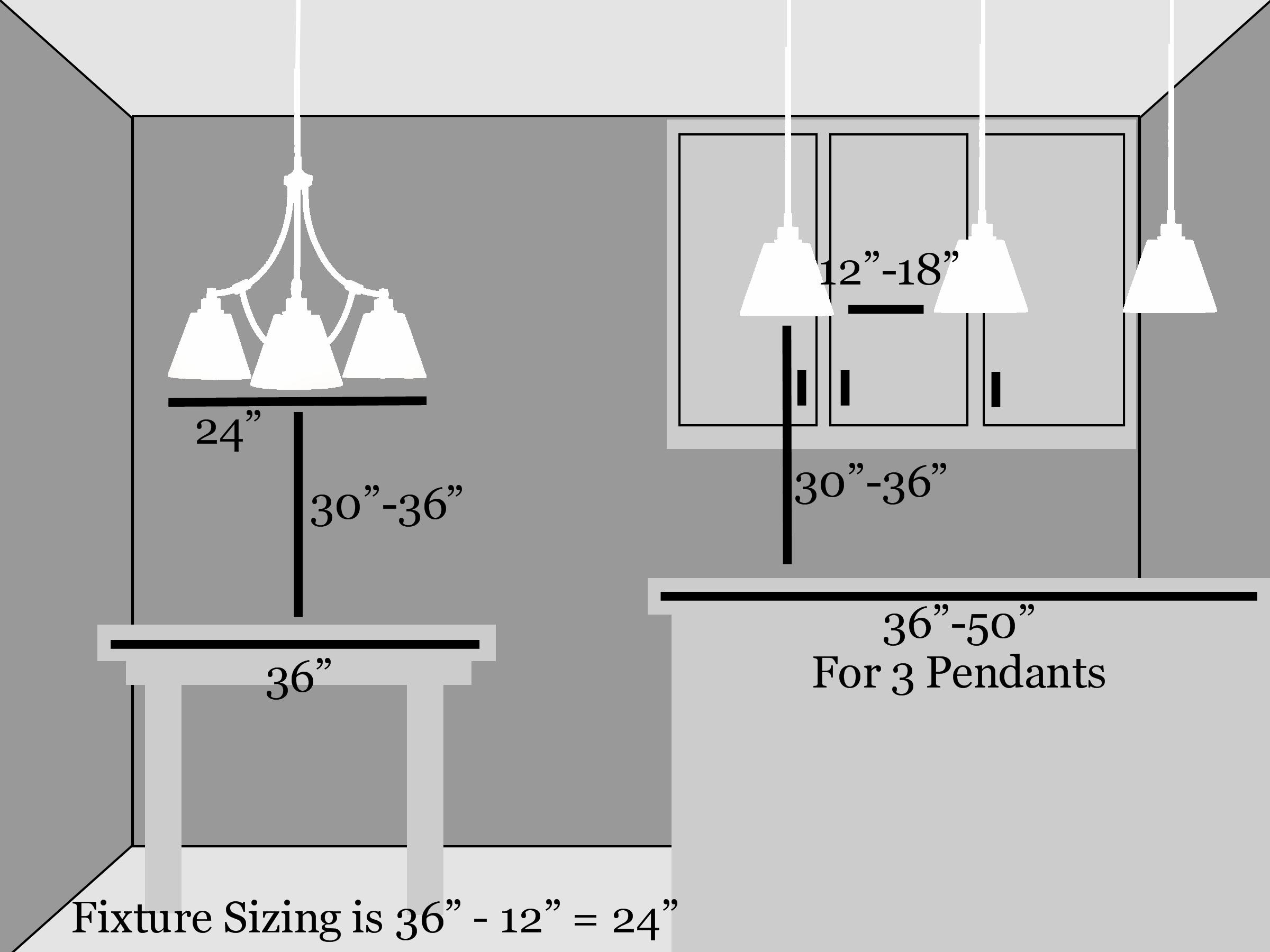 For General Kitchen Lighting Ceiling Mounts Semi Flushes