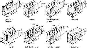 Textile Block System Google Search Concrete Masonry Unit Concrete Blocks Cinder Block
