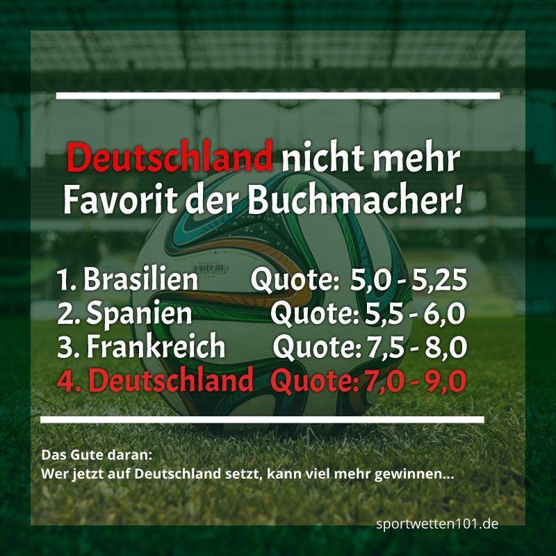 Deutschland Weltmeister Wetten