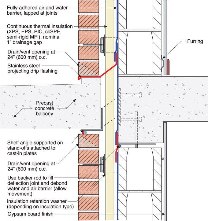 The Hidden Science Of High Performance Building Assemblies Precast Concrete Building Insulation Building