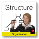 Building a Social Media ready internal organization structure. Single Lesson #smacad
