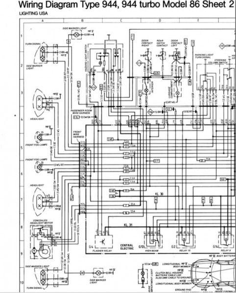 Porsche 944 Fuse Box Diagram
