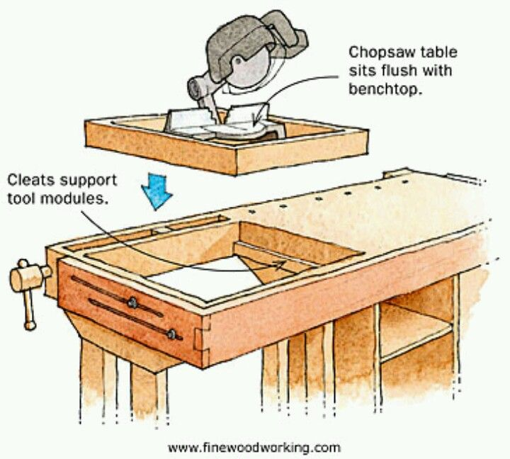 Garage Idea Workbench Tool Inset This is an option for the - fresh blueprint for building a bench