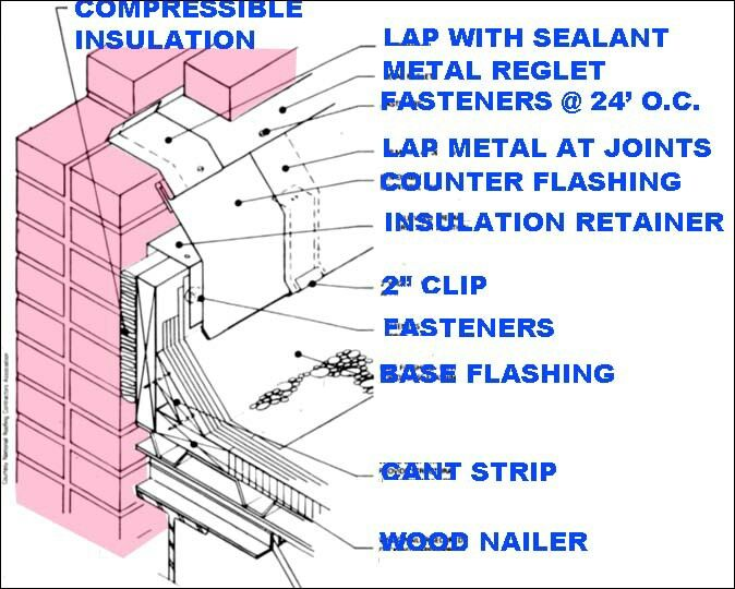 Pin By Daniel Elmore On Details Facade With Images Lectures Notes Wood Strips Sealant