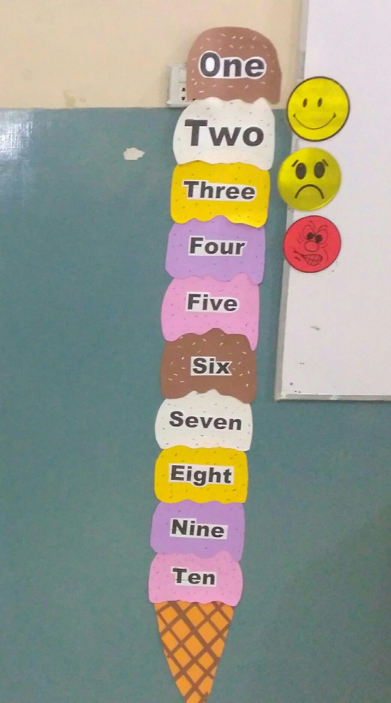 Number Spelling In
