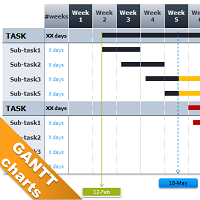 Free Gantt Chart Template For Powerpoint  Gantt Chart