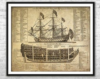 Old ship blueprint archival paper print and canvas print warship old ship blueprint archival paper print and canvas print warship poster pirate ship wall art home malvernweather Image collections