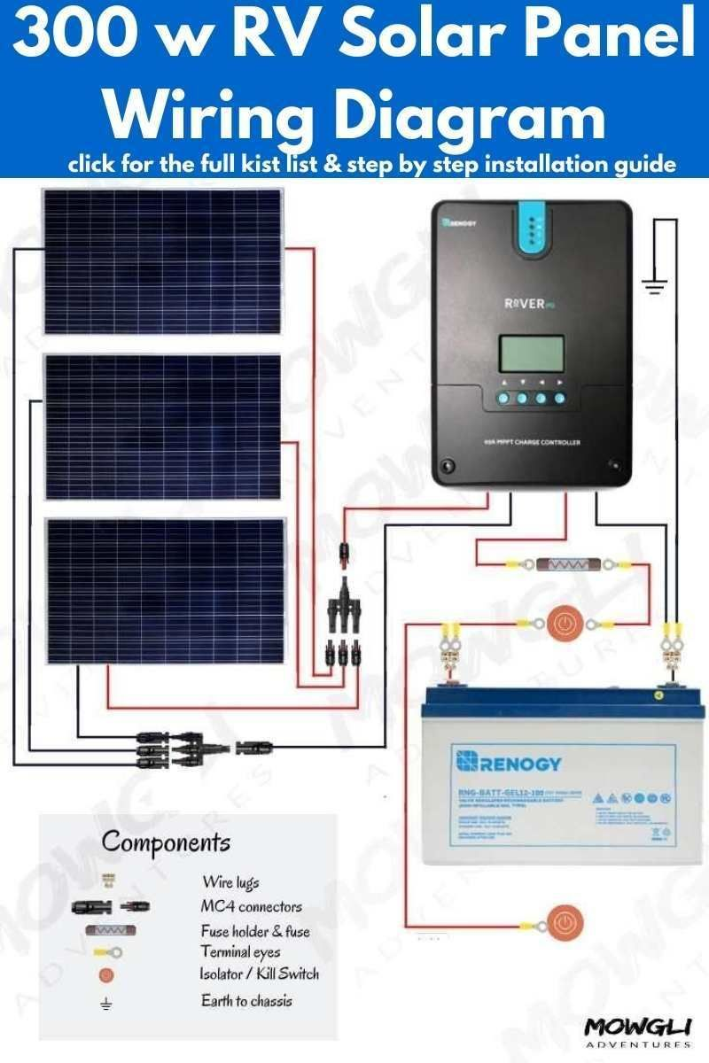 300 Watt Solar Panel Wiring Diagram Kit List In 2020 Rv Solar Panels Solar Panels Van Life Diy