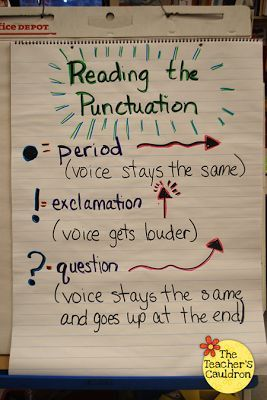 Reading punctuation anchor chart also nd time around pinterest rh