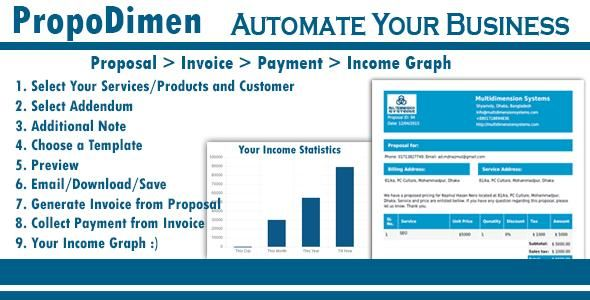 Propodimen Is A Full Featured Software To Automate Your Business